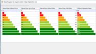 Hướng dẫn hiển thị Progress bar trong grid control