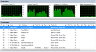 [SQLSERVER] Câu lệnh Sql theo dõi tốc độ truy vấn T-sql trong SERVER