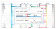 [DEVEXPRESS] Hướng dẫn sử dụng Conditional Formatting để định dạng gridview end user