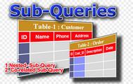 [SQLSERVER] Hướng dẫn sử dụng SubQuery (truy vấn lồng) trong sql