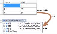 [C#] Function convert DataTable to List và ngược lại  trong lập trình csharp