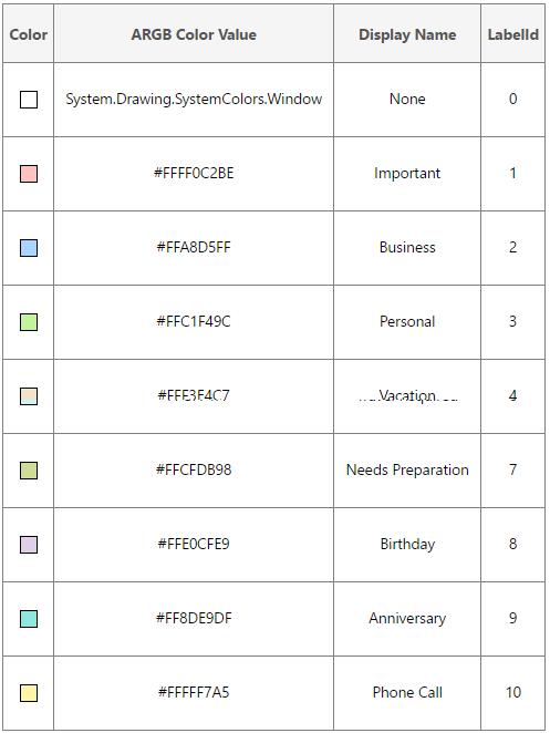 table color devexpress schedule control