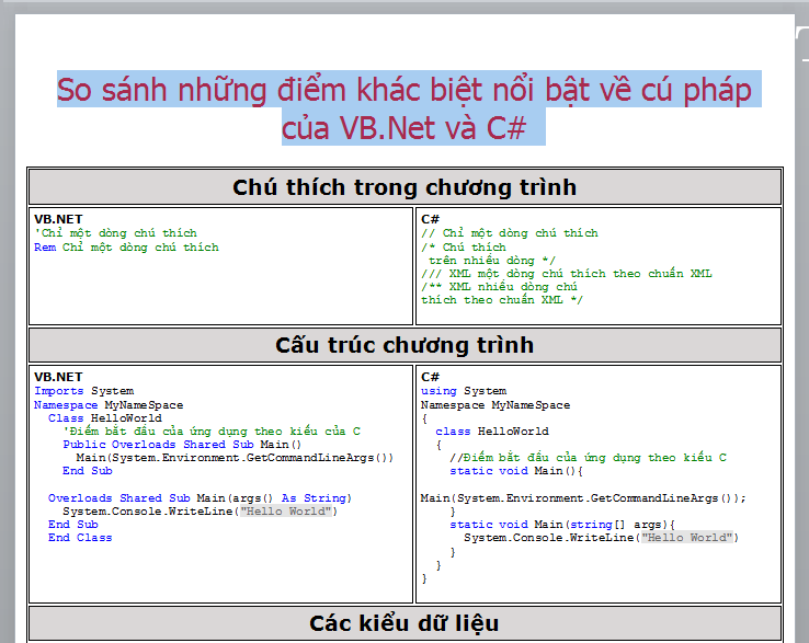 So sánh những điểm khác biệt nổi bật về cú pháp của VB.Net và C#