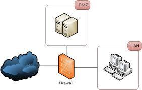 kiểm tra tường lửa C#