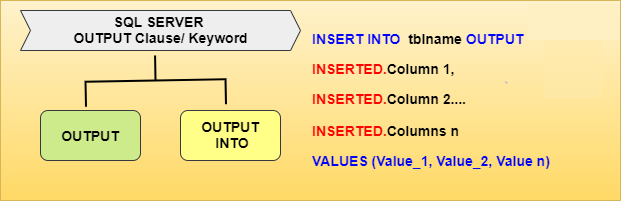OUTPUT-Clause-in-SQL-Server