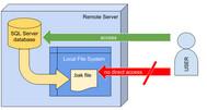 Hướng dẫn backup database sqlserver từ remote server hosting về máy local