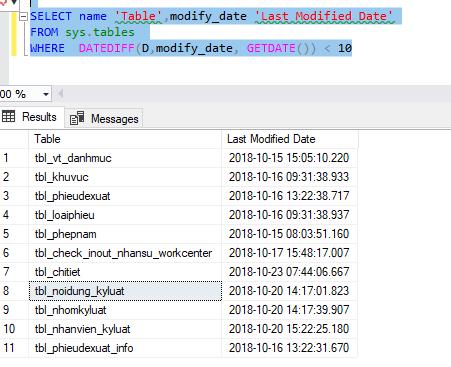 kiểm tra table được tạo hoặc thay đổi trong sqlserver