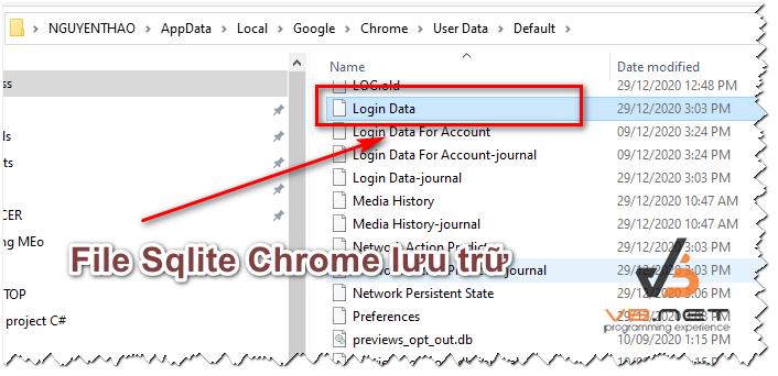 data_sqlite_chrome