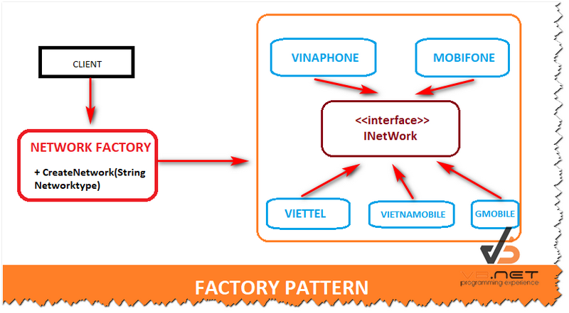 factory_pattern_csharp