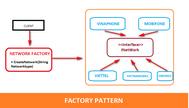 [C#] Hướng dẫn sử dụng Factory trong Design Pattern