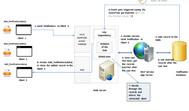 [C#] Hướng dẫn sử dụng SQL Table Dependency để gởi và nhận Message từ Database SQLSERVER