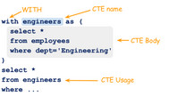[SQLSERVER] Sử dụng CTE (Common Table Expression) trong sql server