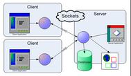 [C#] Download Source code chương trình quản lý phòng NET - lập trình Socket C#