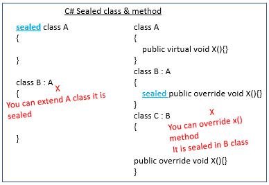 [SQL SERVER] Chia sẽ hàm convert table sang class C#