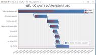 [Devexpress] Biểu đồ Gantt là gì? Hướng dẫn lập trình vẽ biểu đồ Gantt dự án VB.NET