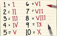 [SQLSERVER] Hàm tạo đổi từ số sang số la mã và ngược lại